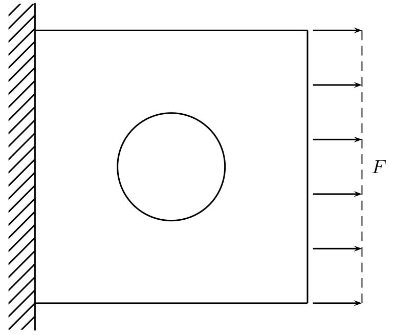 Elasticity in 2D